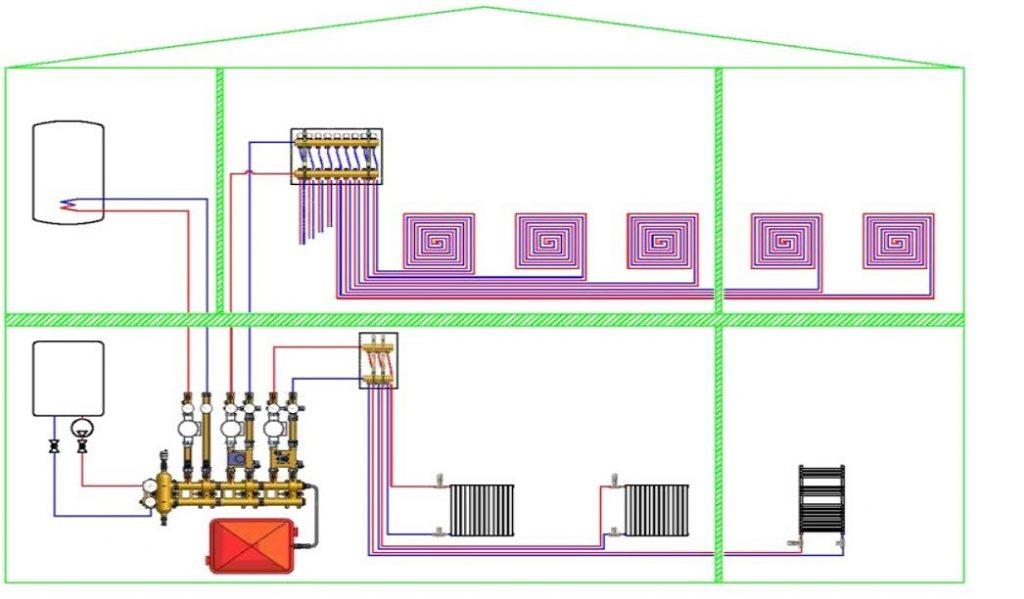 Butelie egalizare pentru centrala terminca, la ce se foloseste si cum se alege